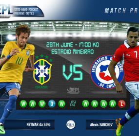 Brazil vs Chile FIFA World Cup Live