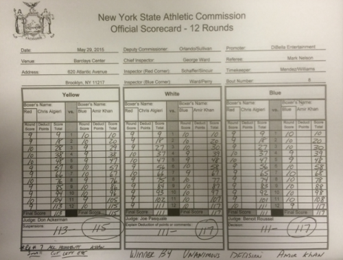 Amir Khan vs. Chris Algieri Scorecard: