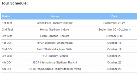 India and New Zealand Series Schedule 2016