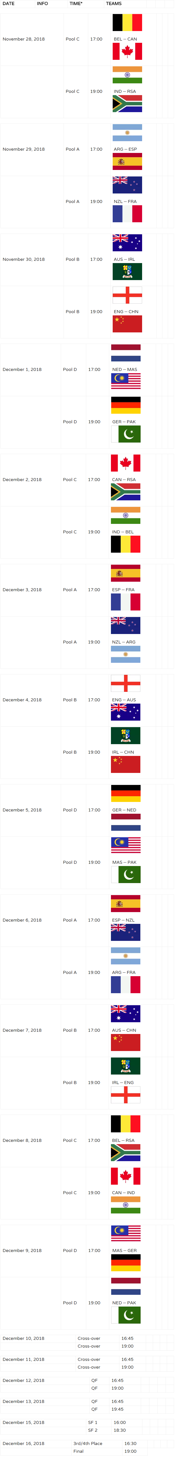 Men World Cup Schedule
