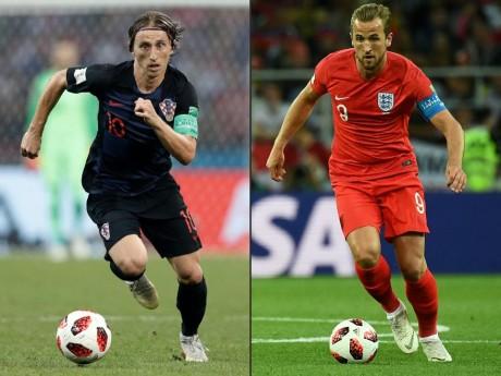 England Vs Crotia