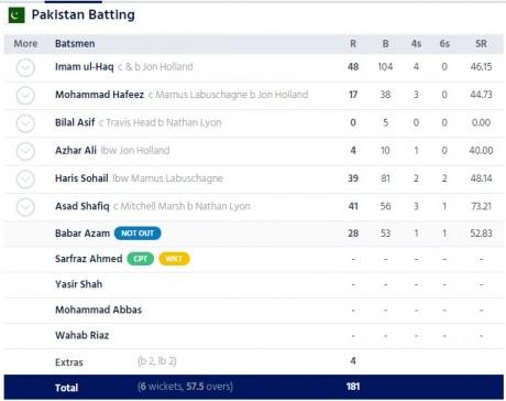 Pakistan Bating