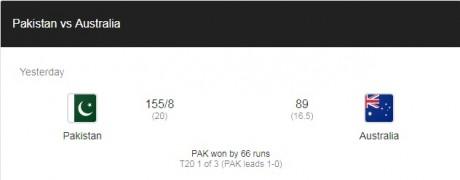 pakistan vs Australia Match Details