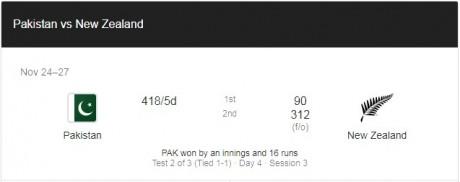 Pakistan Won by 16 Runs