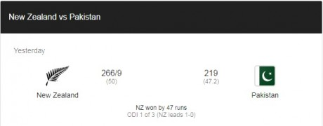 Pakistan v New Zealand Match Result