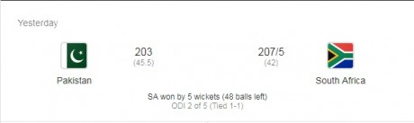 Pakistan vs South Africa Match Result