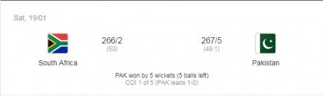 Pakistan vs South Africa test match result
