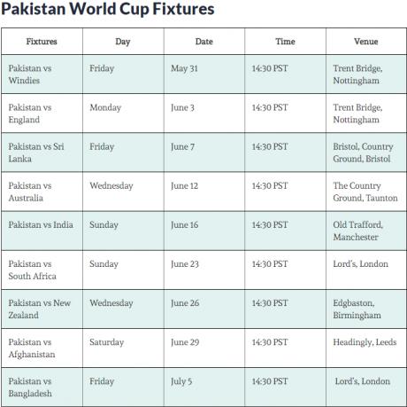 Pakistan World Cup Fixture