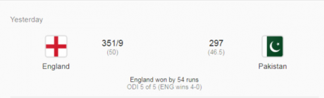 Pakistan vs England Result